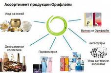 Ассортимент продукции Орифлэйм